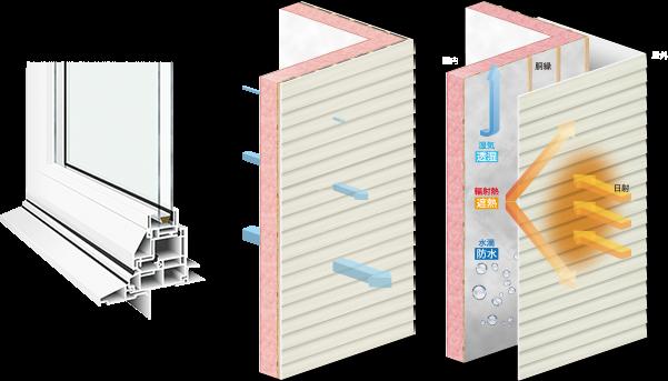 高性能な樹脂サッシ・高耐久遮熱型透湿防水シートを採用することで、結露を防止し、快適で健康的な毎日を実現します。