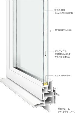 コストパフォーマンスの良く、機能性の高い窓